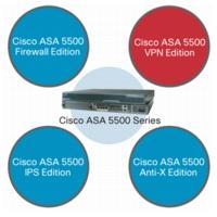Cisco ASA 5500 Series SSL VPN License (10 User) Upgrade