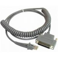 Datalogic CAB-363 RS232 Coiled Cable 25-Pin Female Connector