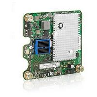 HP BLC NC532M Network Interface Card Adaptor Option Kit