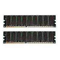 HP 4GB (2x2048MB) PC3200 DDR SDRAM DIMM Memory Kit
